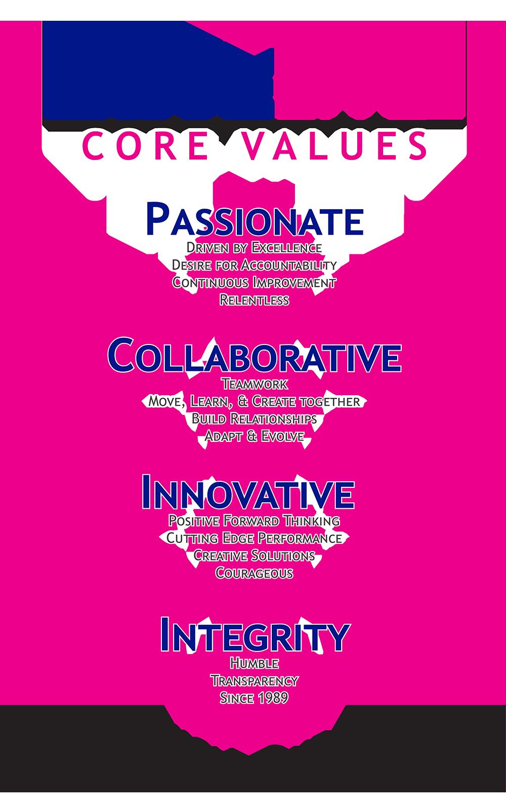 Core Values Plaque