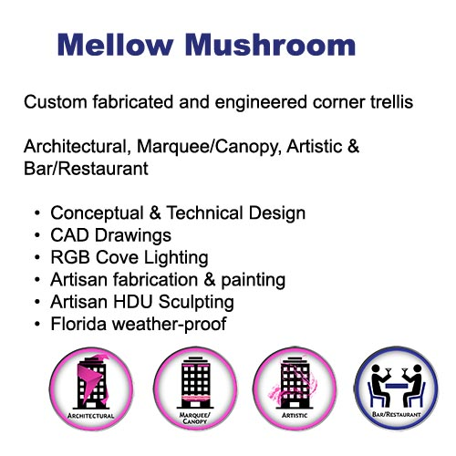 Our Work Popup - Mellow-1